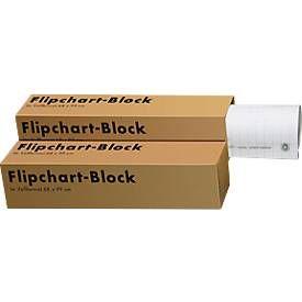 Flipchart-Papier kariert (5 x 20 Blatt)